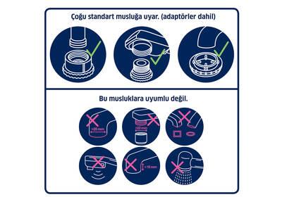 On Tap Musluk Üstü Filtreleme Sistemi